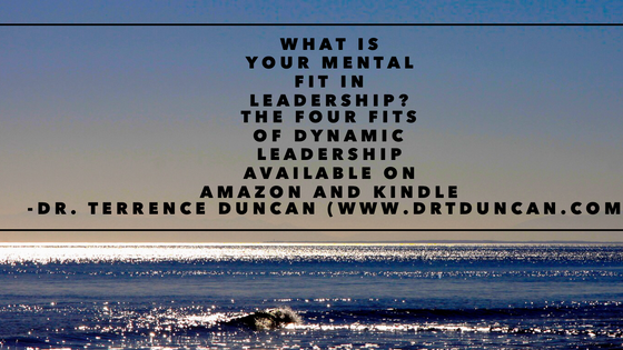 What is the Mental Fit Under the Four Fits of Dynamic Leadership?