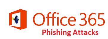 Office 365 Phishing