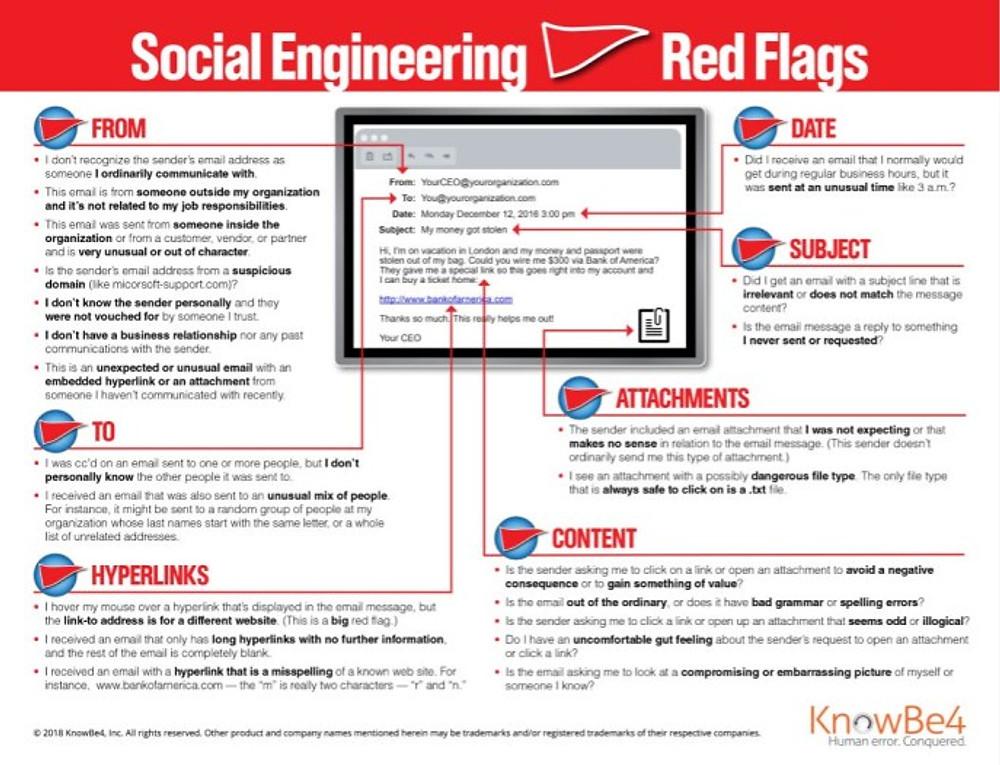 SocialEngineeringRedFlags
