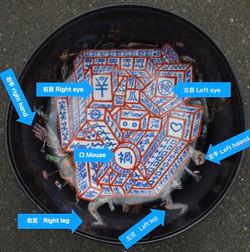 色絵大鉢「ケツの穴」解説図