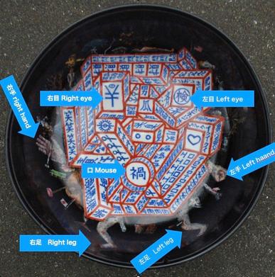 色絵大鉢「ケツの穴」見込解説図