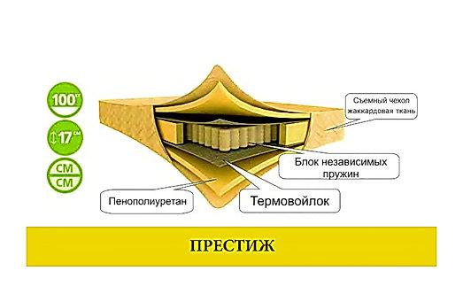 Матрас Престиж