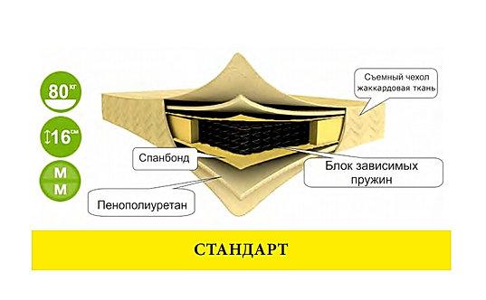 Матрас Cтандарт