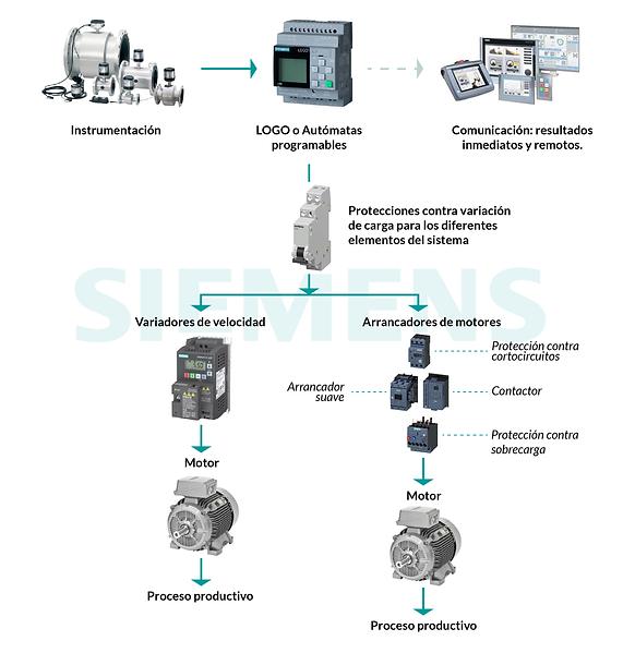 Siemens_Mesa de trabajo 1 copia 10 (1).p