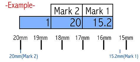 orufun how to mark. example.