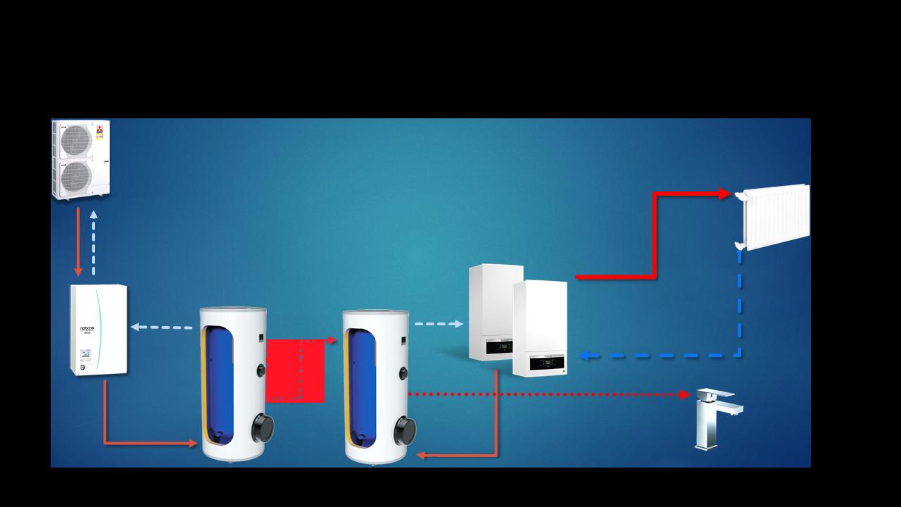 airgas kotelna.png