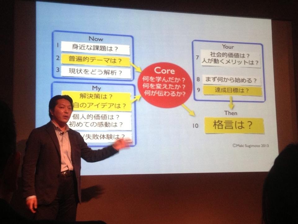 杉本 真樹 先生(神戸大学)