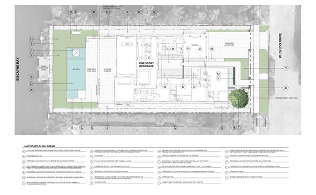 Master Landscape Plan Rendering