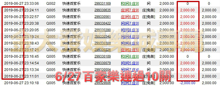 6/27百家至尊連贏10關彩金1888