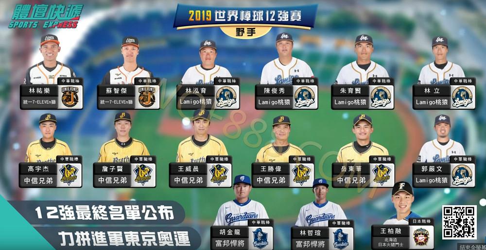 世界棒球12強 投手陣容