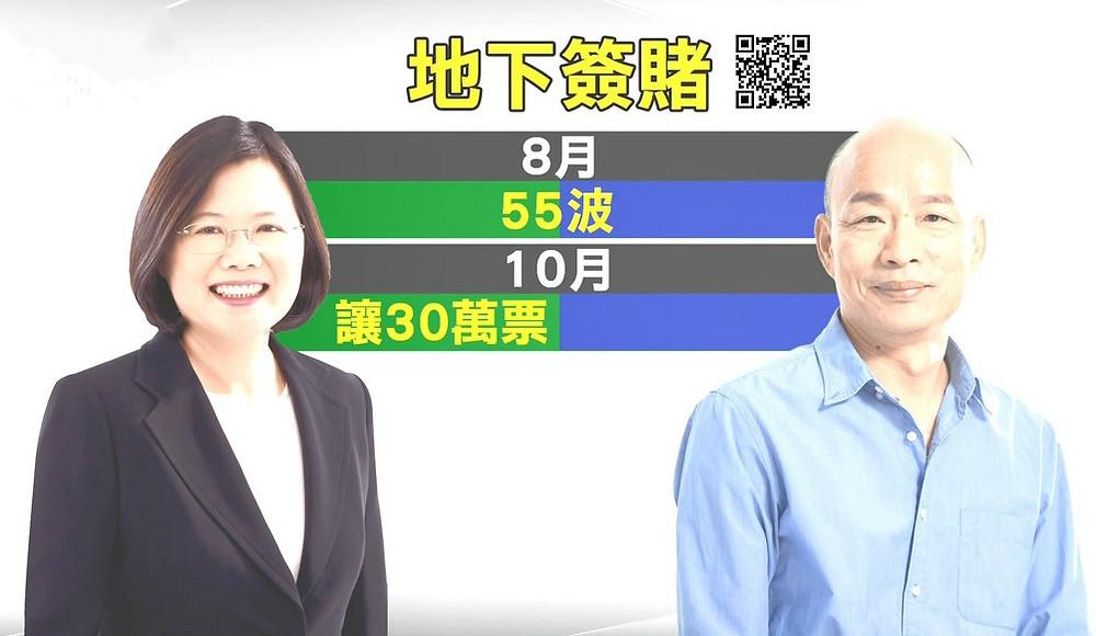 總統大選地下賭盤 蔡英文目前讓30萬票