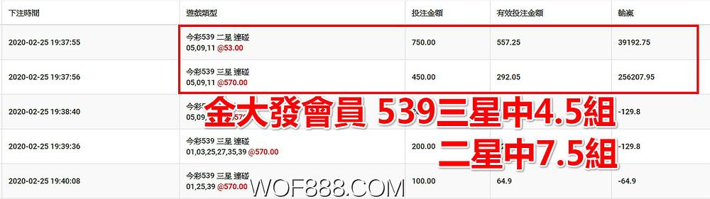 地下539玩法高額獎金台灣彩券怎麼比?