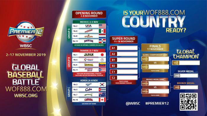 世界棒球賽12強 賽程圖