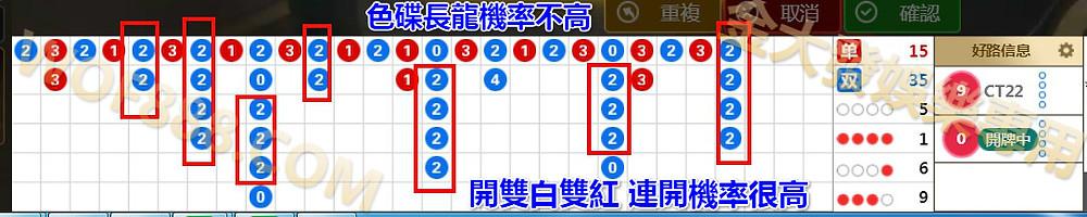 色碟統計路單運用