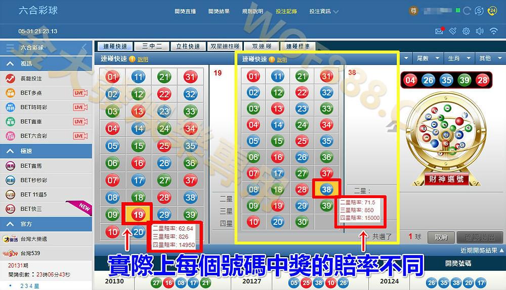 九州不擋牌 利用數字遊戲欺騙會員