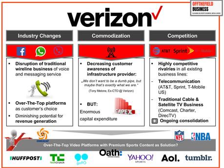 Weekly Recap #9: Verizon mit Pivot-to-Video und Sportprogramm 📚 & Saisonvorschau der MLS 🎧