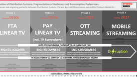 #48 Tackling Audience Fragmentation: Cross-Platform Distribution or Non-Exclusive Licensees?