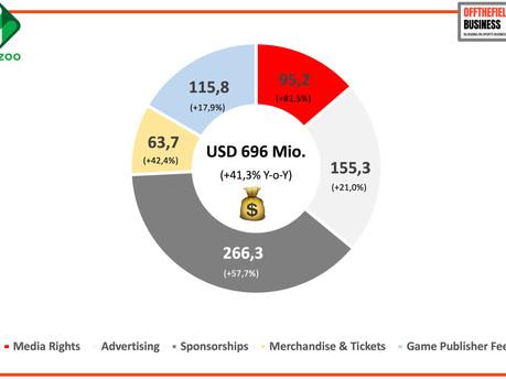 #19 Quick Hits: Premier League, die neue Rolle von Sportagenturen, ESPN's Wette auf Esports & Mo