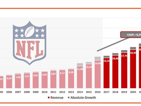 #3 Quick Hits: NFL Liquor Ban, China, OTT & More