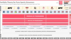 #47 Portfolio vs. Featurization of Sports Programming