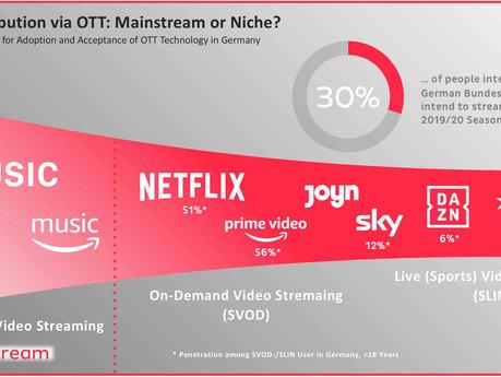 #39 Over-The-Top: Auswirkungen von OTT  auf Mediendistribution und Preisniveau im Fußball
