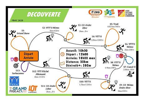 Parcours DECOUVERTE.jpg