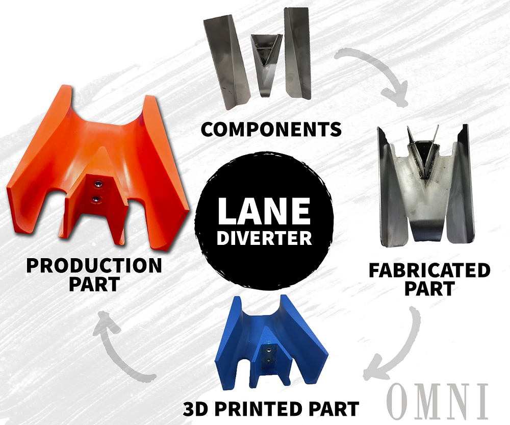 OMNI's Lane Diverter Part Project, from stainless steel to engineered polyurethane.