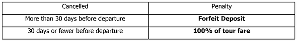cancellation policy table 2.png