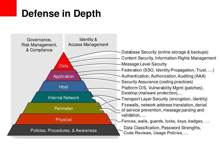 Cyberseurity near me   Cloudskope Cybersecurity services
