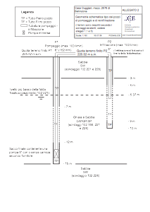 32 Pozzi ad uso termico-geometria.png