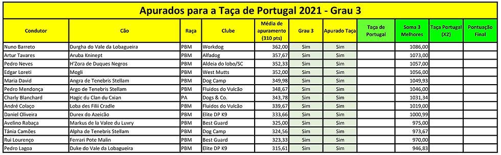 Taça de portugal 2021 - Grau 3.jpg