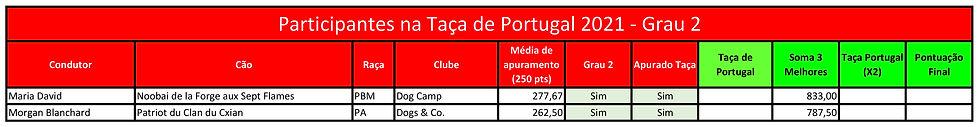 Taça de portugal 2021 - Grau 2.jpg