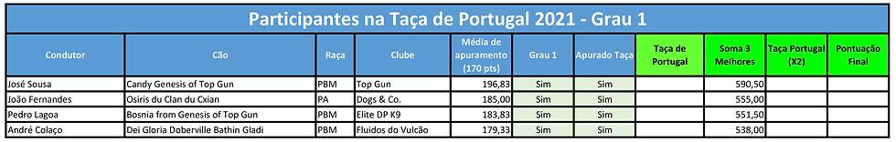 Taça de portugal 2021 - Grau 1.jpg