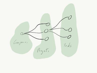 Tree_client_pro_tasks.png