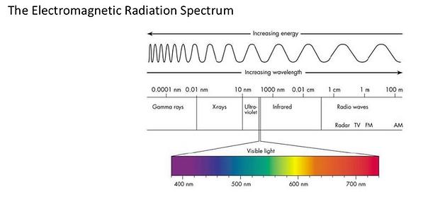 readiation_spectrum.png