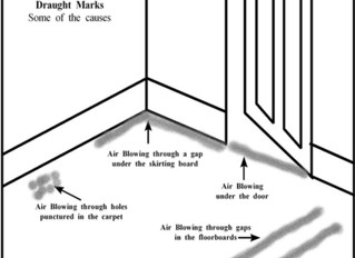 Draught marks