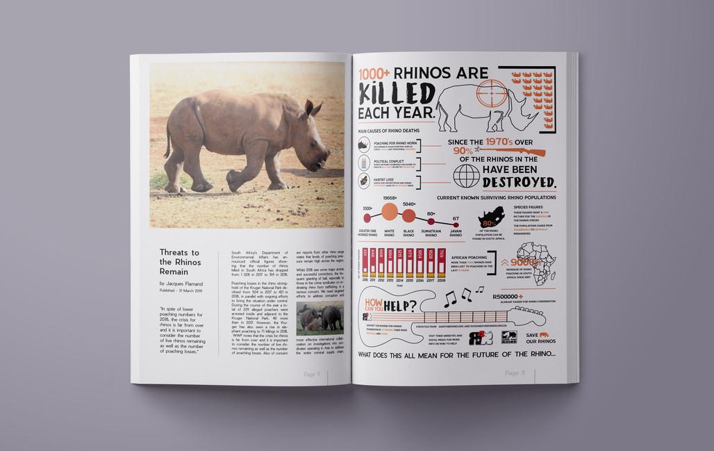 dean6Magazine-USLetter-A4-Mockup-Templat