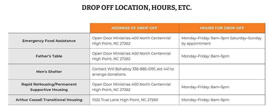drop off locations.PNG