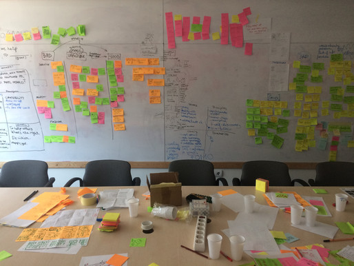 Design thinking for corporates?!  When to use design sprints?