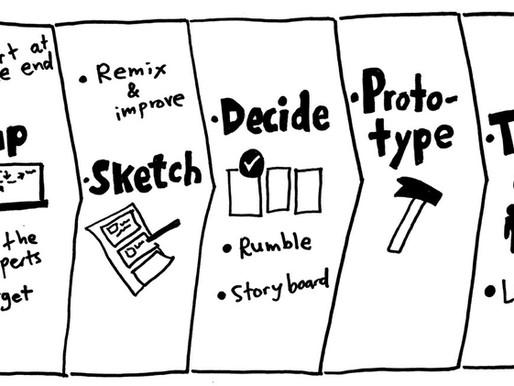 Design Sprint kezdőknek