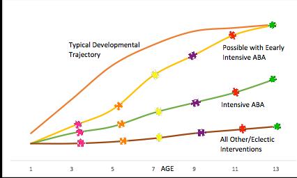 EIBI Graph.png