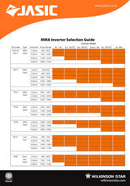 Jasic MMA Inverte Selection Guide.jpg