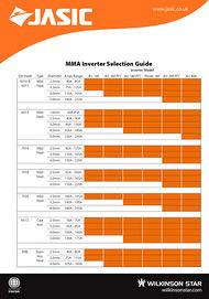 Jasic MMA Inverter Selection Guide