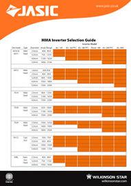 Jasic MMA Selection Guide Thumb.jpg