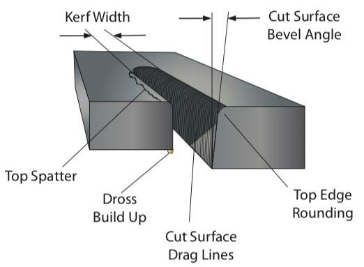 Jasic Plasma Cut Quality Illustration