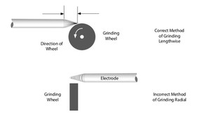 How to prepare a TIG Tungsten Electrode