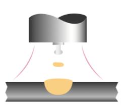 Jasic Globular Transfer Mode