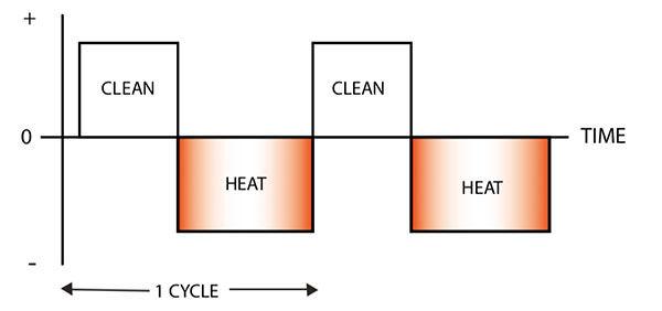 Jasic Welding Inverter TIG Cycle.jpg