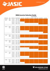 Jasic MMA Arc Welding Inverter Selection Guide