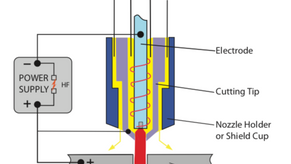 Guide to Plasma Cutting